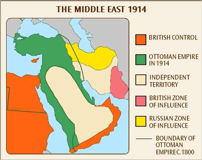 Nation is a new concept in the Middle East