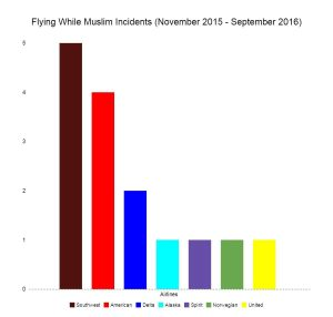 flying-while-muslim